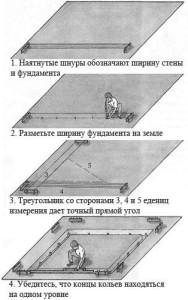 Схема: как паравильно разметить участок под фундамент
