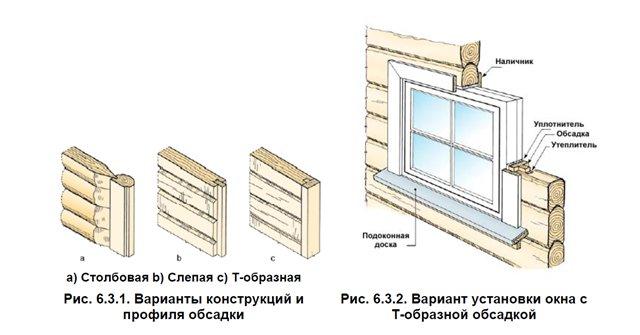 Тендер окна пвх