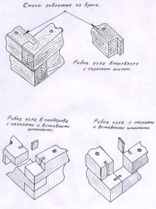 Фото: способы рубки сруба из бруса