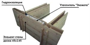 фото: схема технологии двойной брус