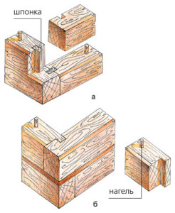 фото: пример соединение углов без остатка при помощи шпонок