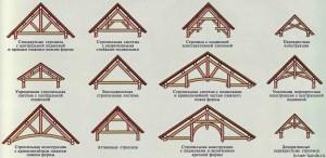 фото: варианты стропильной системы двускатной крыши
