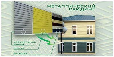 Отделка фасада по осб плите на фасаде