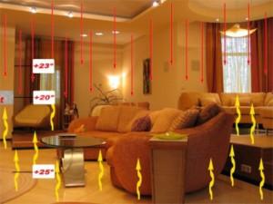 фото: инфракрасный пол для частного дома
