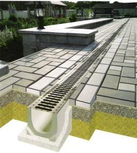 фото: принцип работы ливневой канализации открытого типа