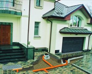 фото: принцип работы ливневой канализации закрытого типа