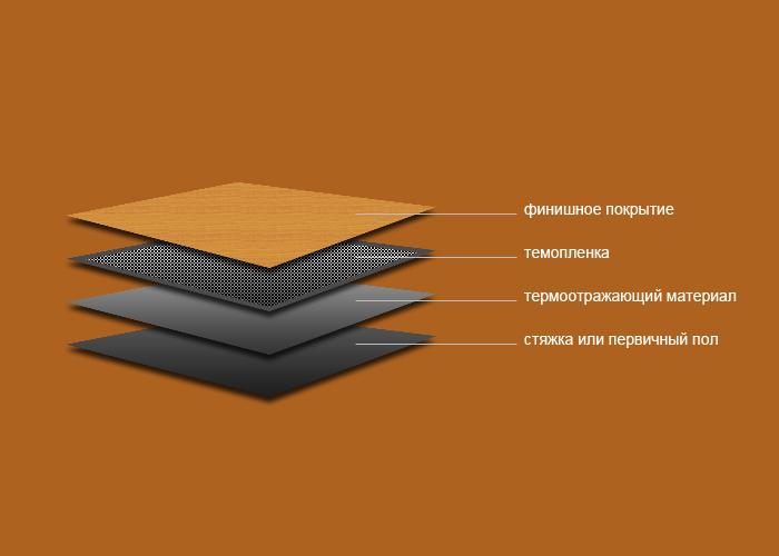 Chaudiere bois plancher chauffant dalle granules trets 13 nourrice plancher chauffant reglage - Reglage nourrice plancher chauffant rehau ...