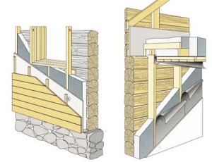 фото: схема утепления дома изнутри